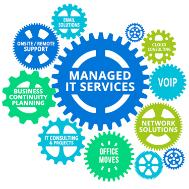 Top 6 things to look for in an IT service company
